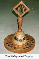 The W-Squared Trophy